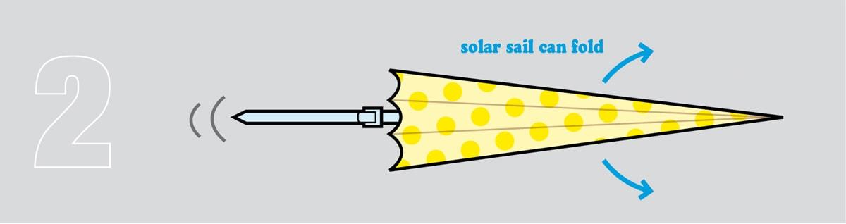 oumuamua-solar-sail